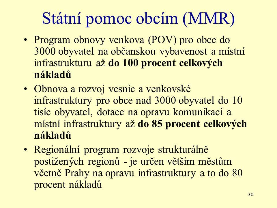 Státní pomoc obcím (MMR)