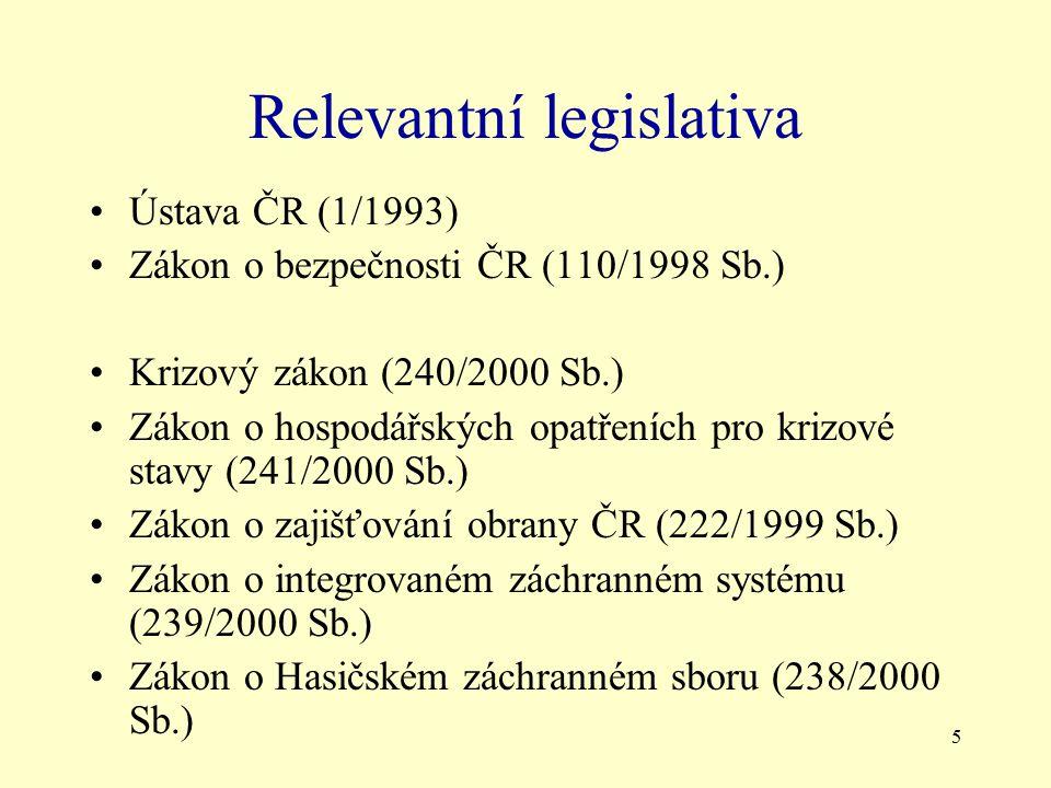 Relevantní legislativa