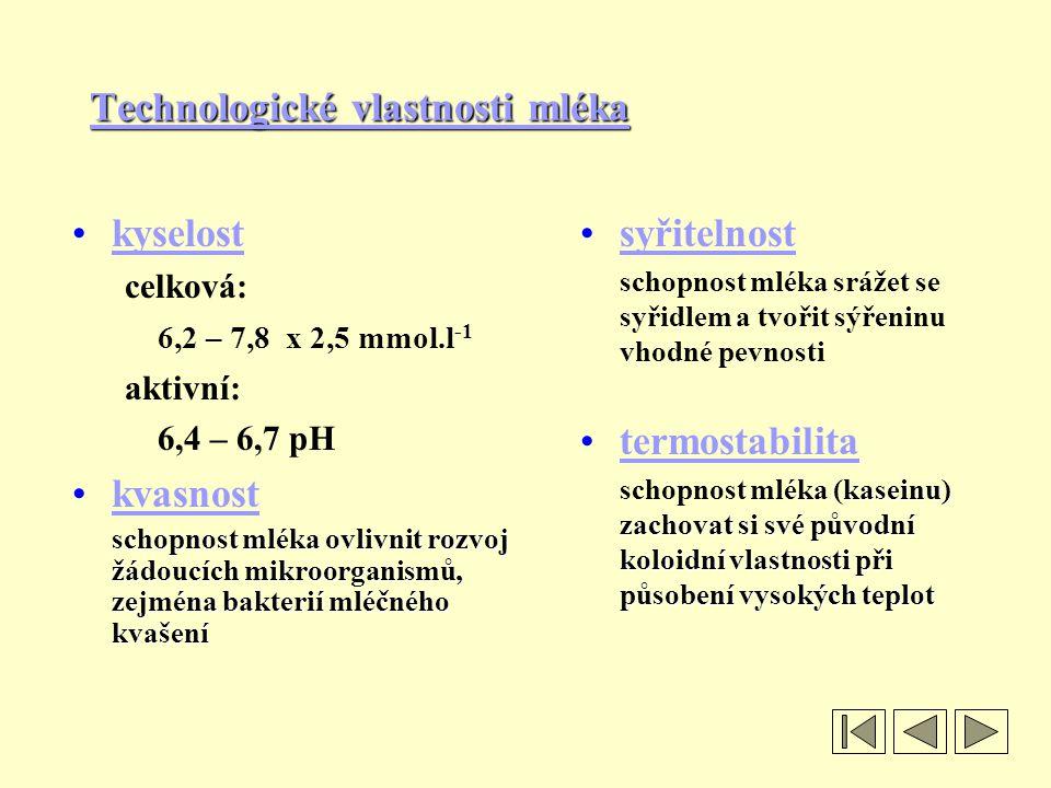 Technologické vlastnosti mléka