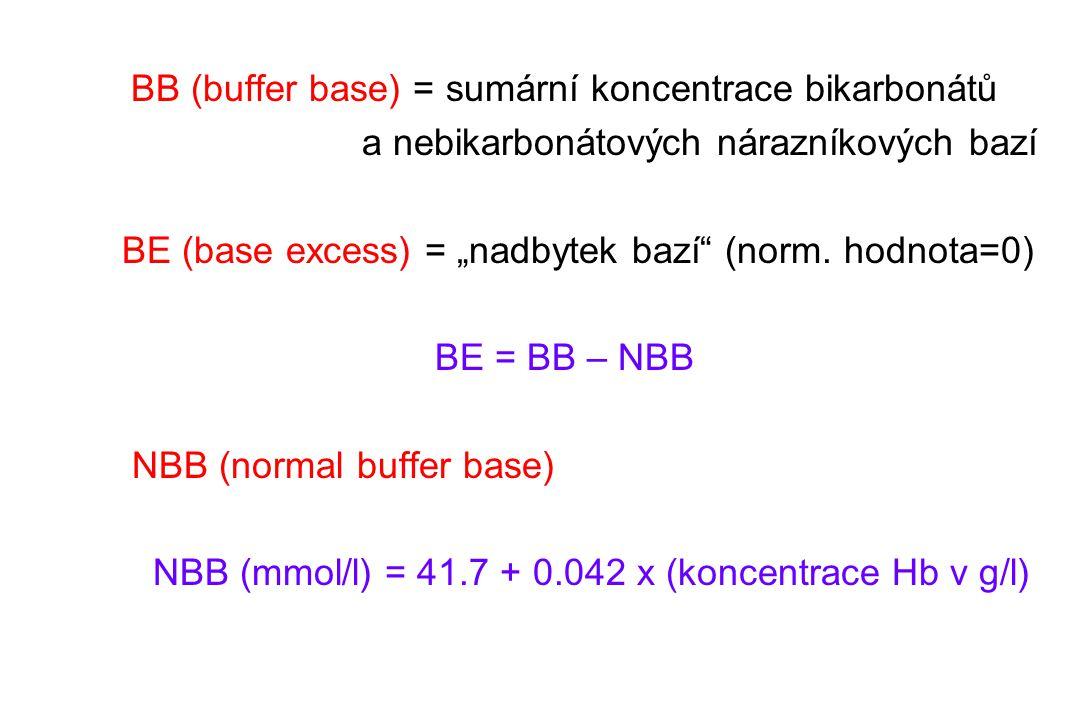 BB (buffer base) = sumární koncentrace bikarbonátů