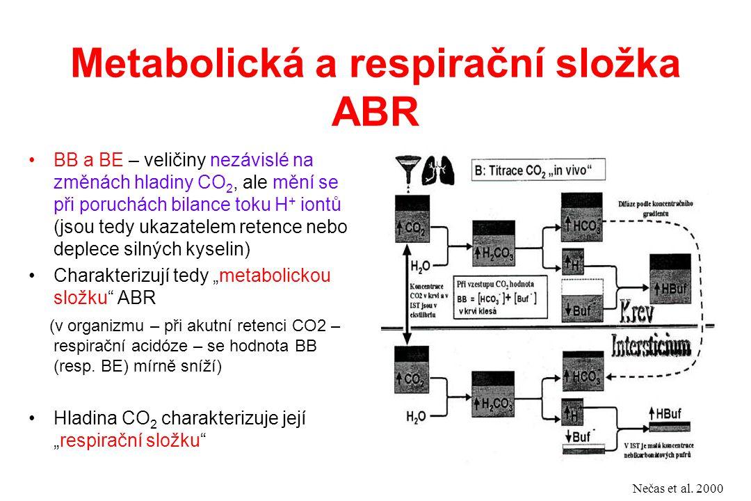 Metabolická a respirační složka ABR