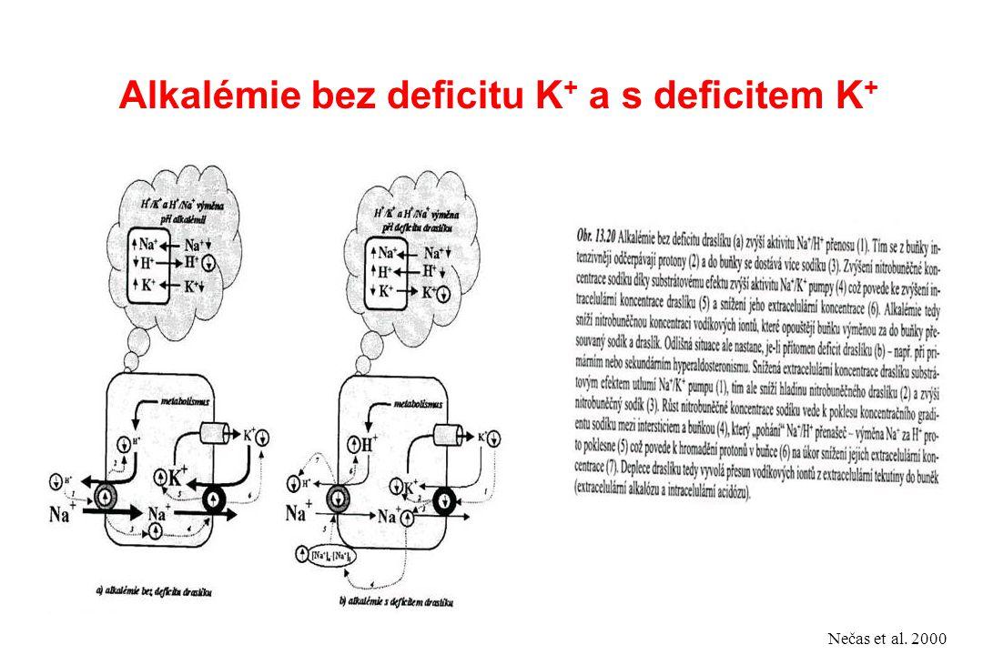 Alkalémie bez deficitu K+ a s deficitem K+