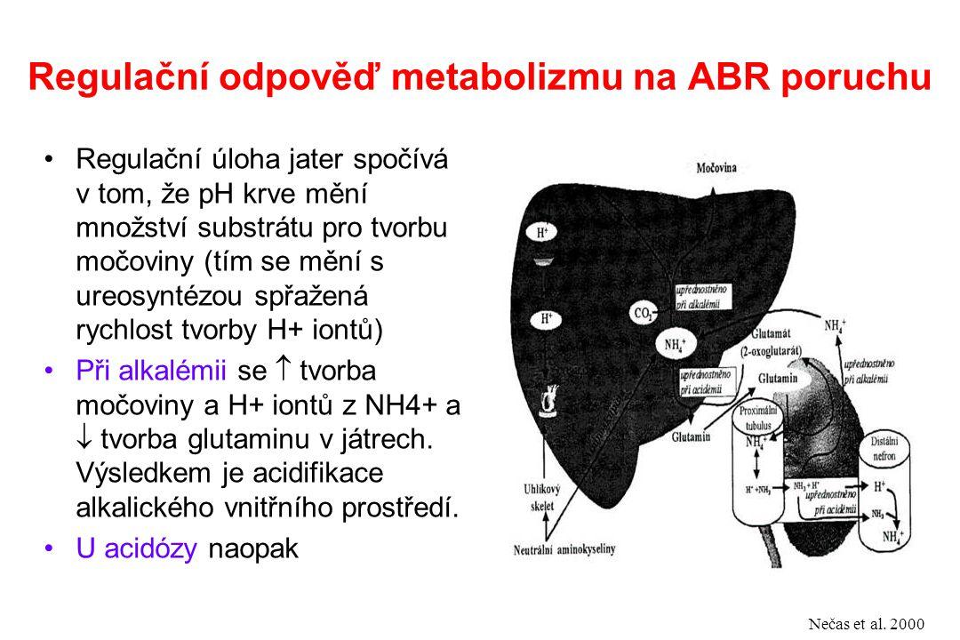 Regulační odpověď metabolizmu na ABR poruchu