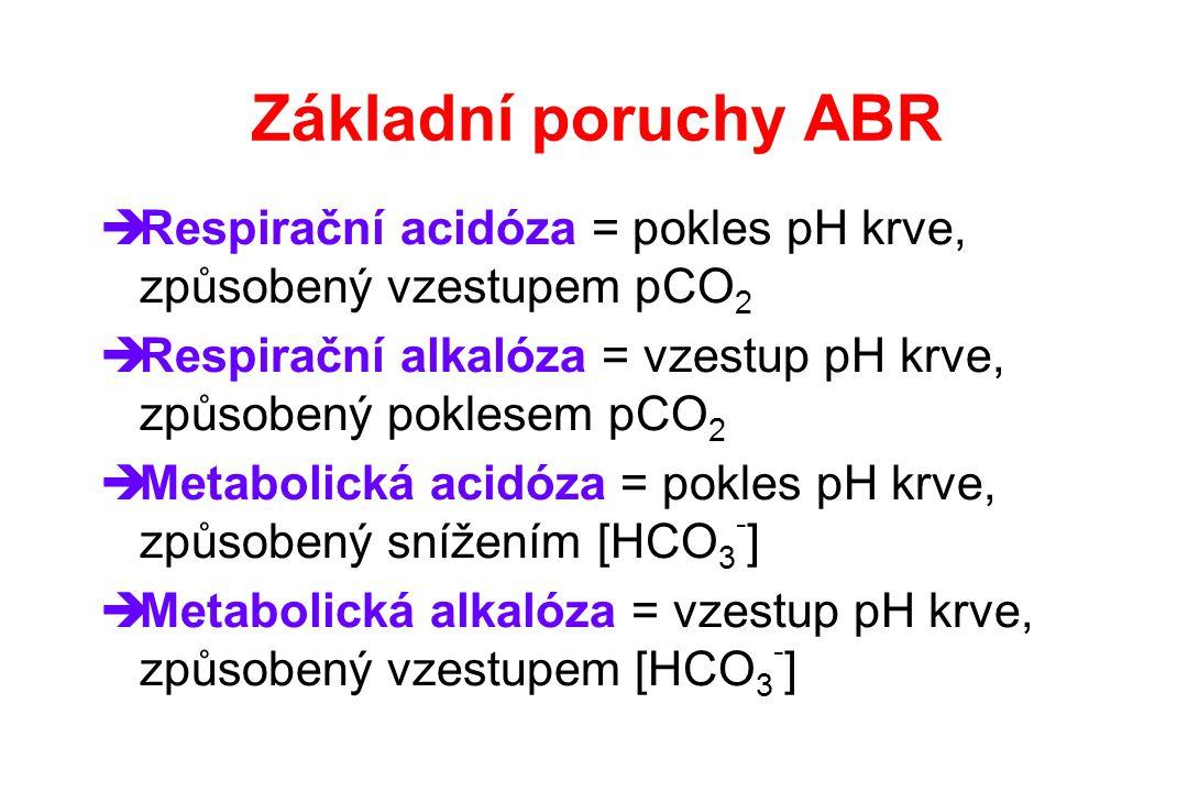 Základní poruchy ABR Respirační acidóza = pokles pH krve, způsobený vzestupem pCO2. Respirační alkalóza = vzestup pH krve, způsobený poklesem pCO2.