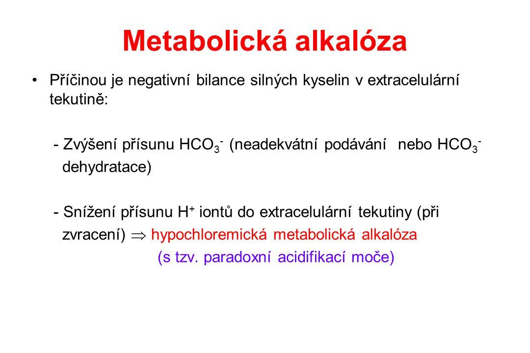 Metabolická alkalóza Příčinou je negativní bilance silných kyselin v extracelulární tekutině: