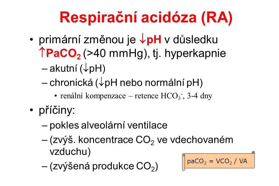 Respirační acidóza (RA)