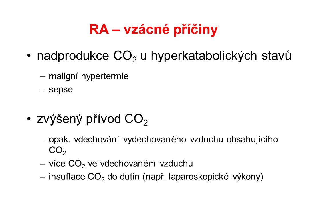 RA – vzácné příčiny nadprodukce CO2 u hyperkatabolických stavů