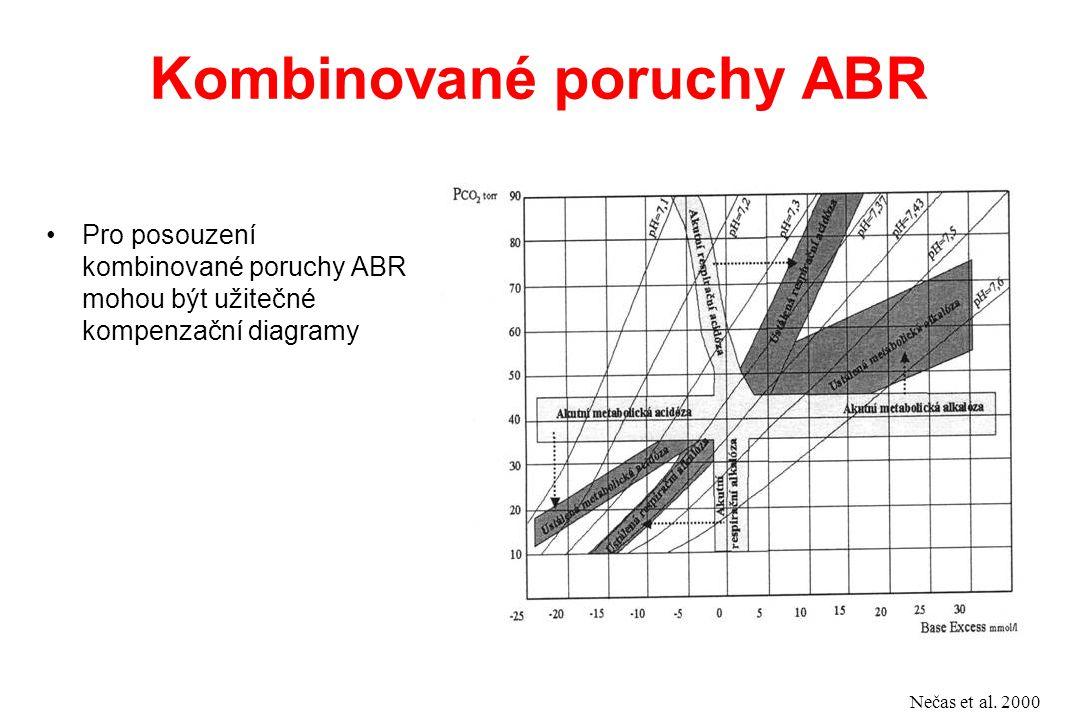 Kombinované poruchy ABR