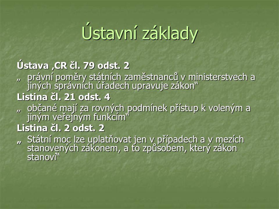 Ústavní základy Ústava 'CR čl. 79 odst. 2