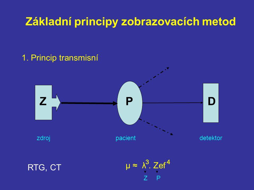 Základní principy zobrazovacích metod