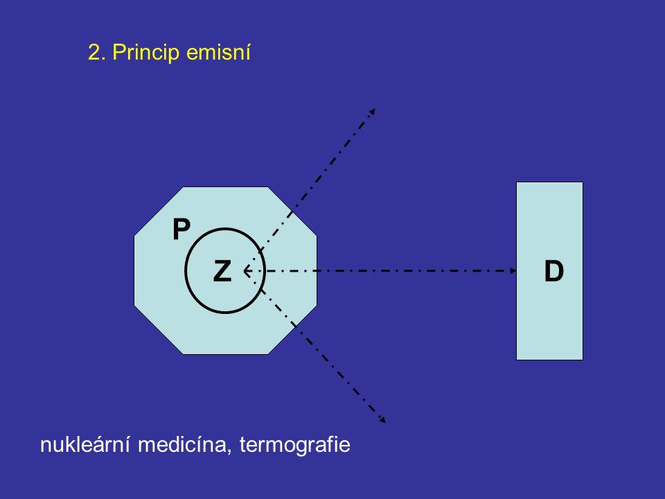 P Z D 2. Princip emisní nukleární medicína, termografie