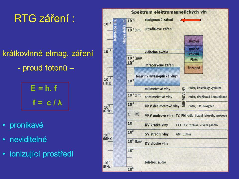 RTG záření : krátkovlnné elmag. záření - proud fotonů – pronikavé