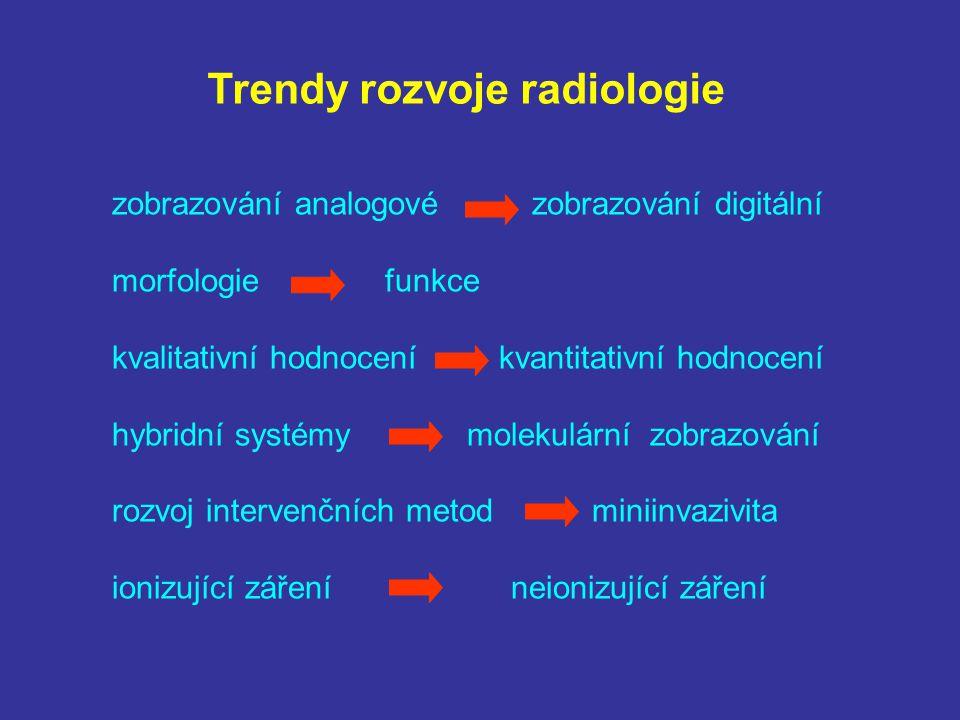 Trendy rozvoje radiologie