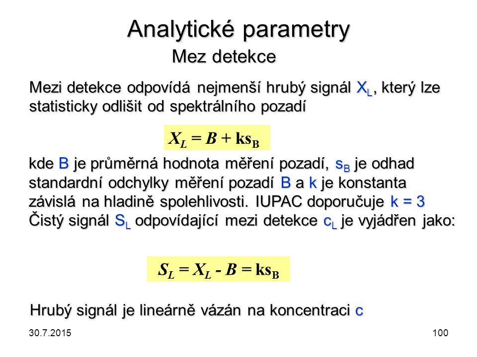 Analytické parametry Mez detekce XL = B + ksB SL = XL - B = ksB