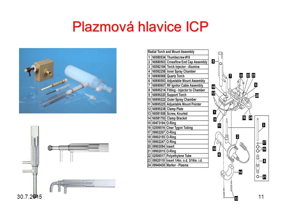 Plazmová hlavice ICP 18.4.2017