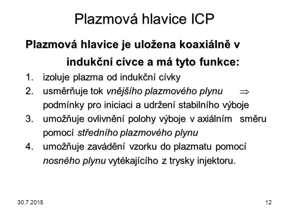 Plazmová hlavice ICP Plazmová hlavice je uložena koaxiálně v indukční cívce a má tyto funkce: izoluje plazma od indukční cívky.