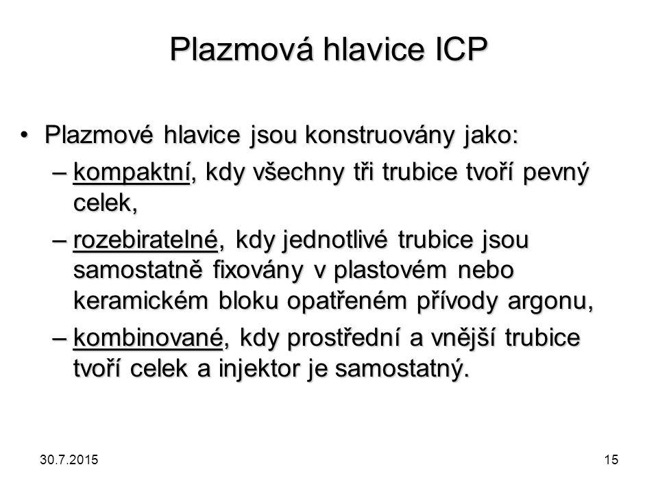 Plazmová hlavice ICP Plazmové hlavice jsou konstruovány jako: