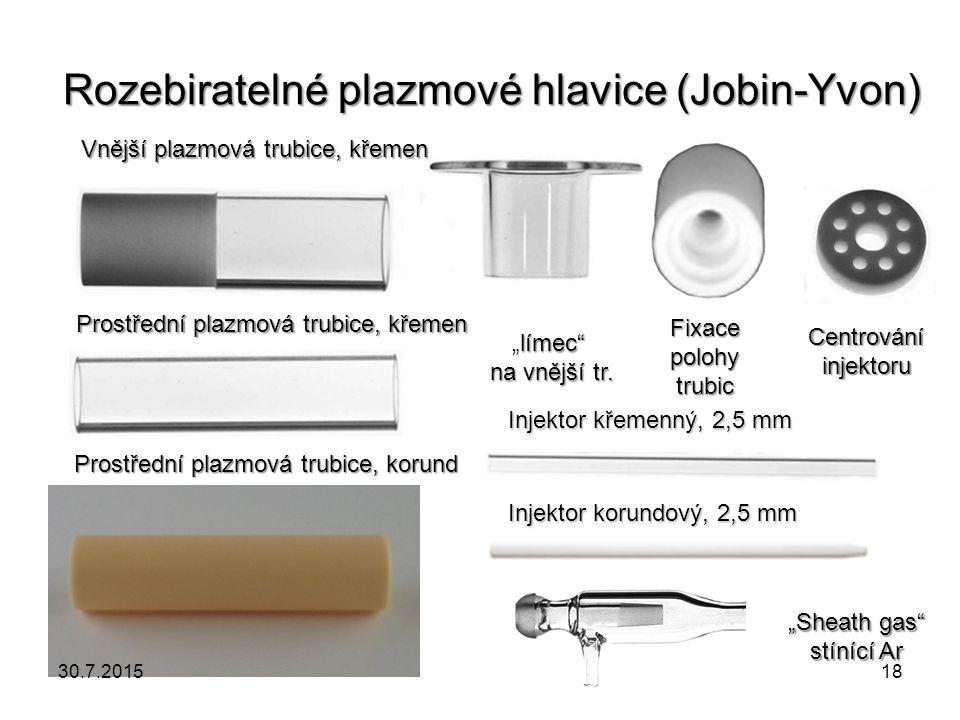 Rozebiratelné plazmové hlavice (Jobin-Yvon)
