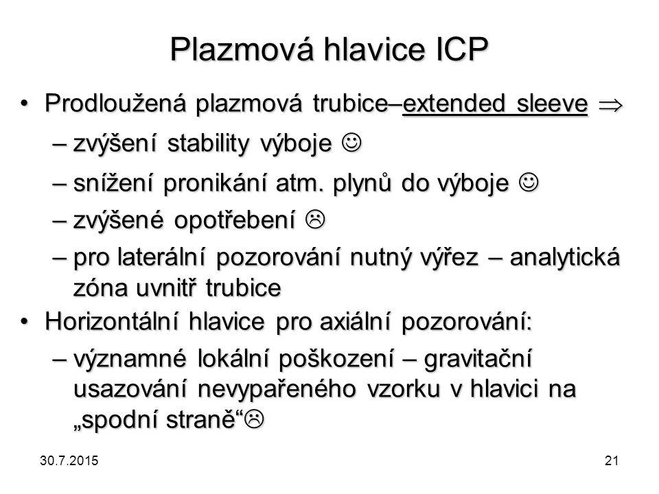 Plazmová hlavice ICP Prodloužená plazmová trubice–extended sleeve 