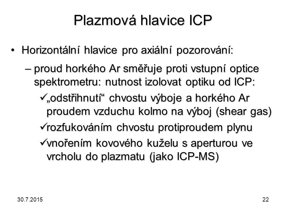 Plazmová hlavice ICP Horizontální hlavice pro axiální pozorování: