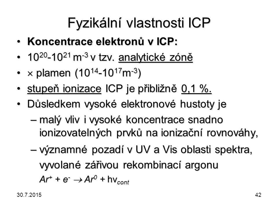 Fyzikální vlastnosti ICP