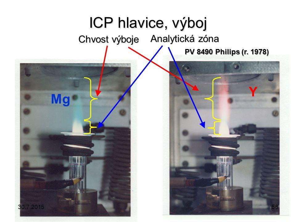 ICP hlavice, výboj Y Mg Chvost výboje Analytická zóna