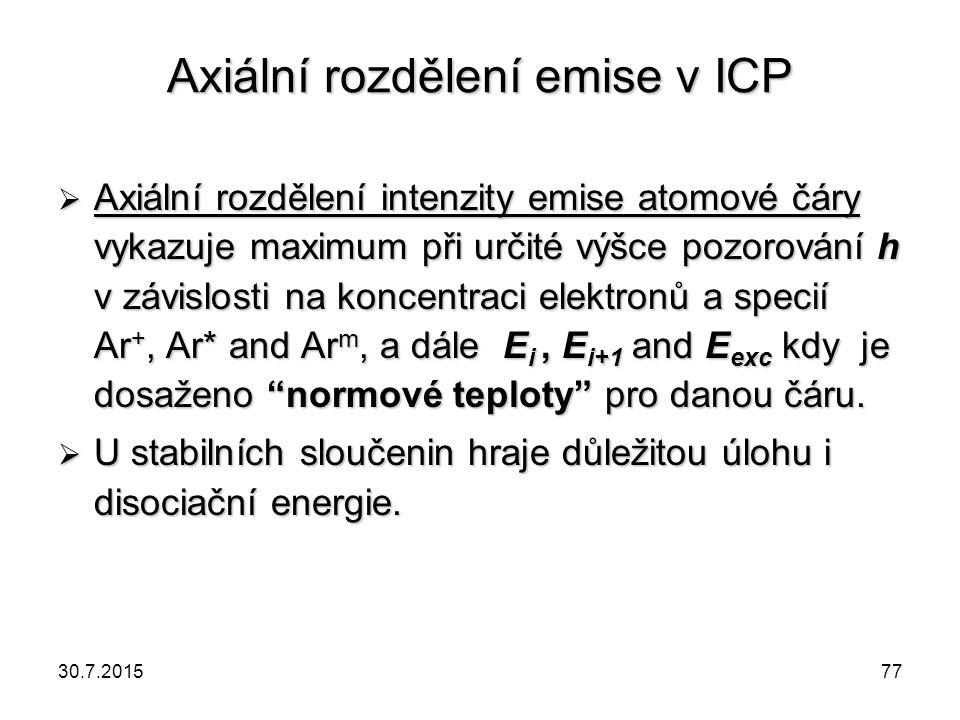 Axiální rozdělení emise v ICP