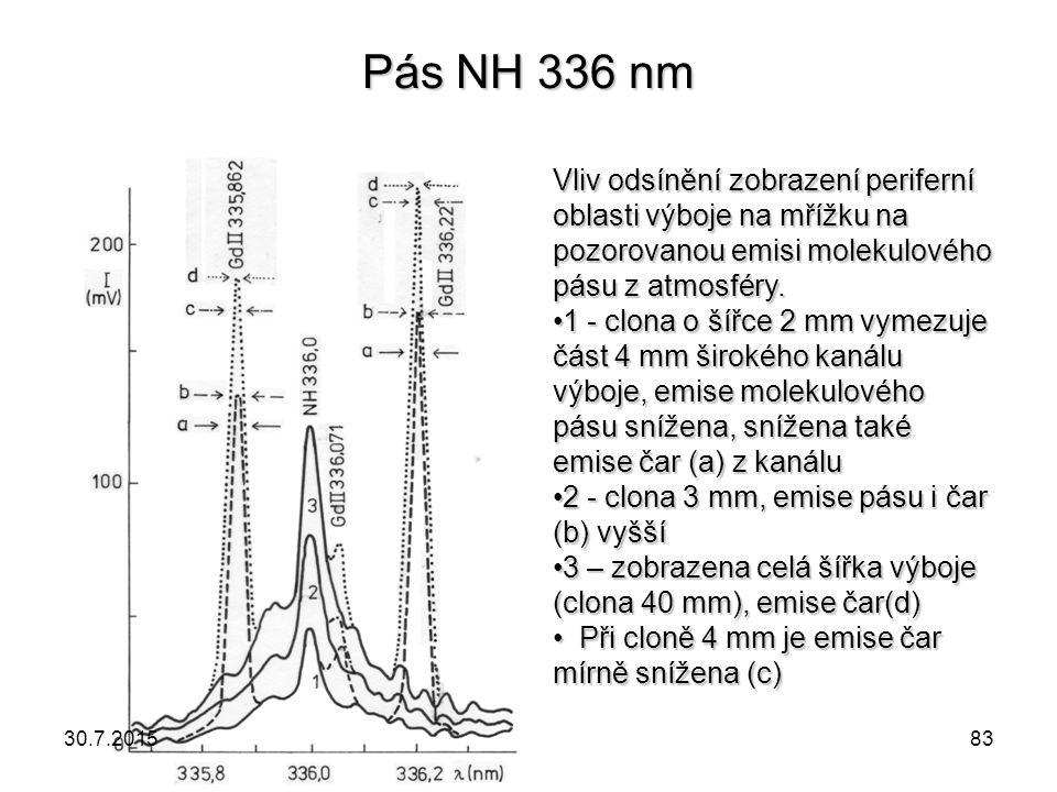 Pás NH 336 nm Vliv odsínění zobrazení periferní oblasti výboje na mřížku na pozorovanou emisi molekulového pásu z atmosféry.