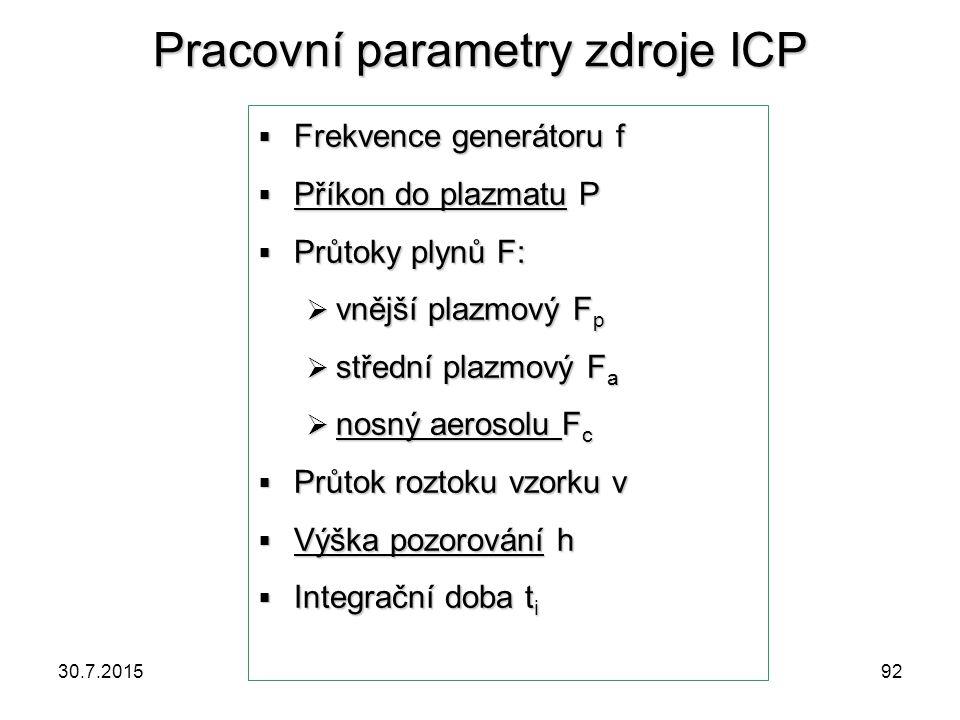 Pracovní parametry zdroje ICP
