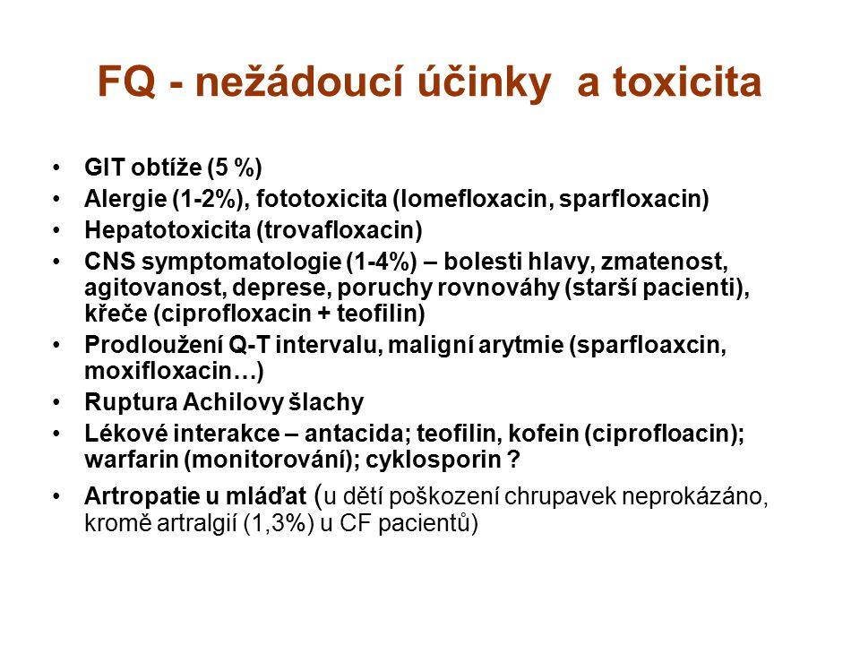FQ - nežádoucí účinky a toxicita