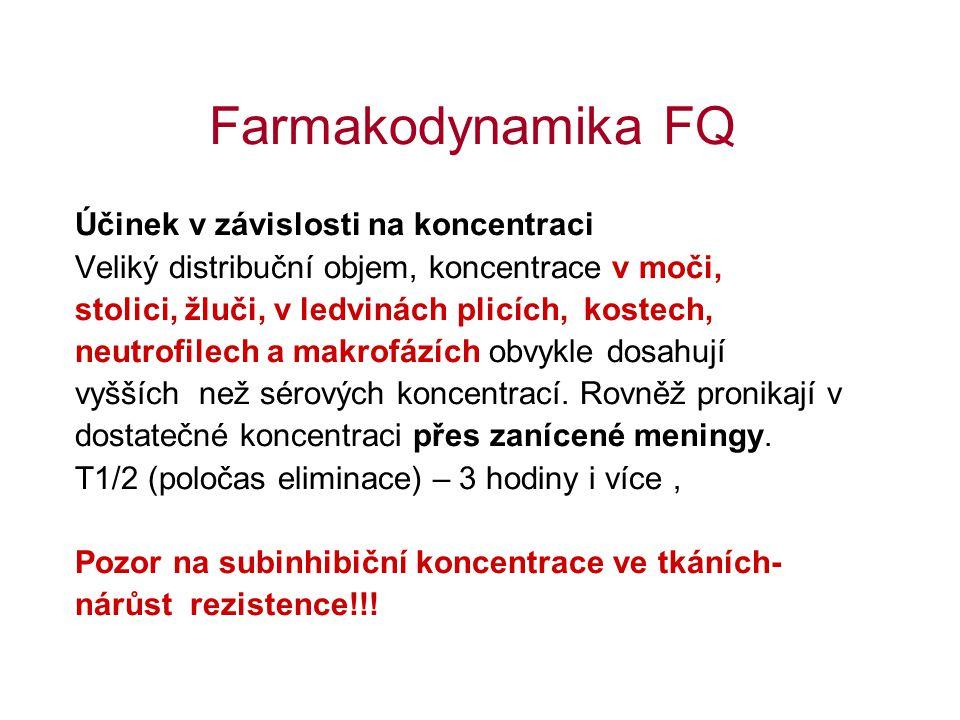 Farmakodynamika FQ Účinek v závislosti na koncentraci