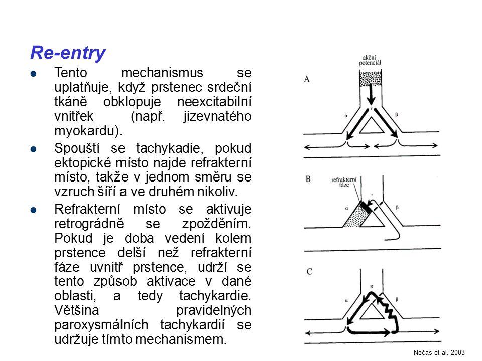 Re-entry Tento mechanismus se uplatňuje, když prstenec srdeční tkáně obklopuje neexcitabilní vnitřek (např. jizevnatého myokardu).
