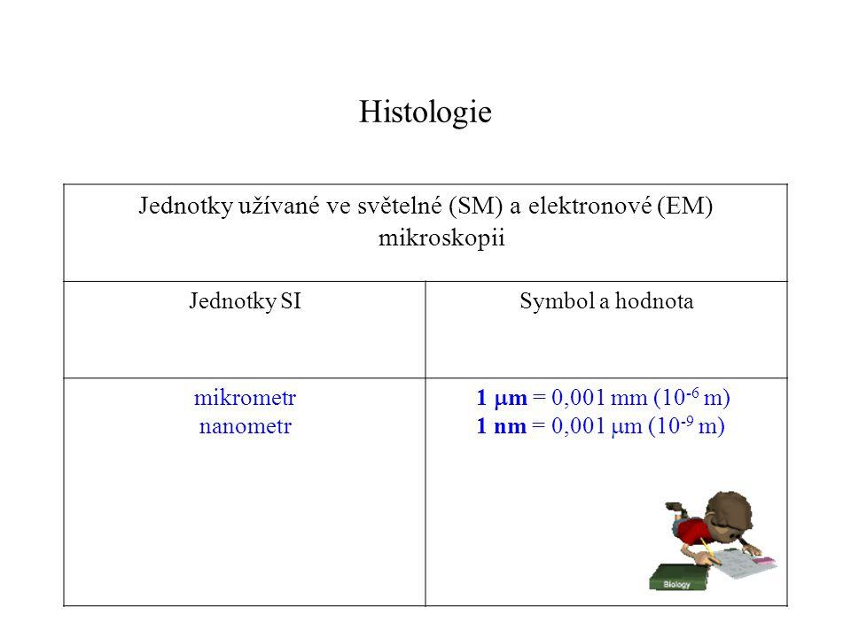 Jednotky užívané ve světelné (SM) a elektronové (EM) mikroskopii
