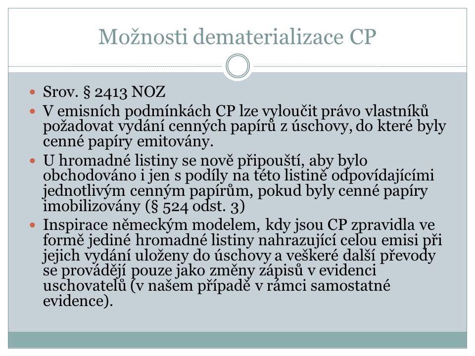 Možnosti dematerializace CP