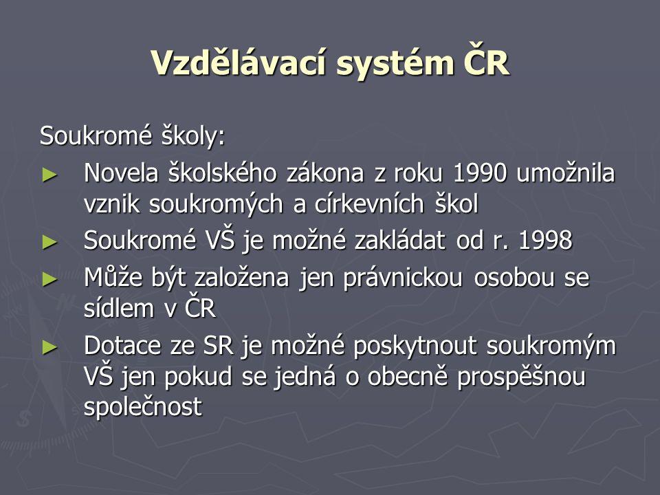 Vzdělávací systém ČR Soukromé školy: