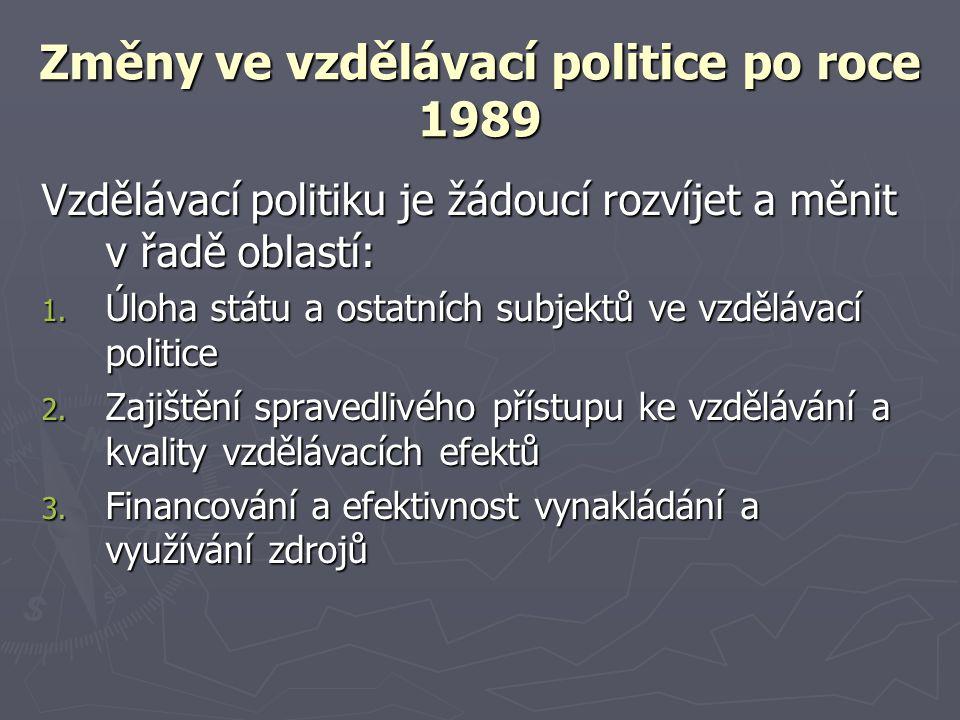 Změny ve vzdělávací politice po roce 1989