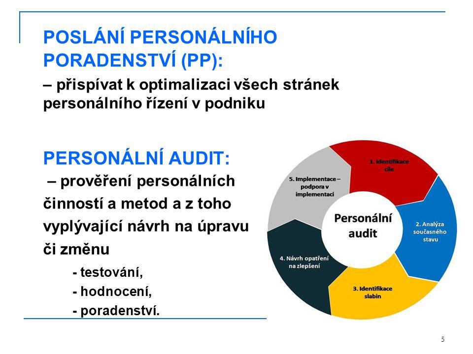 POSLÁNÍ PERSONÁLNÍHO PORADENSTVÍ (PP):