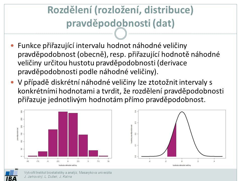 Rozdělení (rozložení, distribuce) pravděpodobnosti (dat)