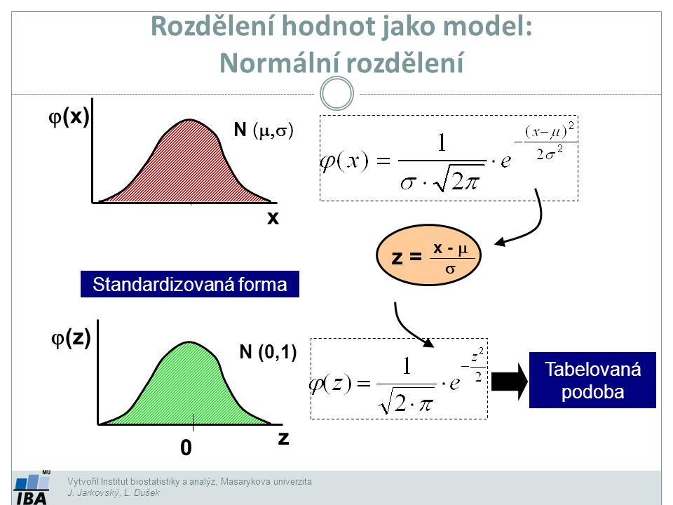 Rozdělení hodnot jako model: Normální rozdělení