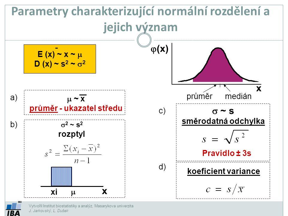 Parametry charakterizující normální rozdělení a jejich význam