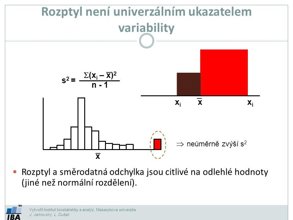 Rozptyl není univerzálním ukazatelem variability