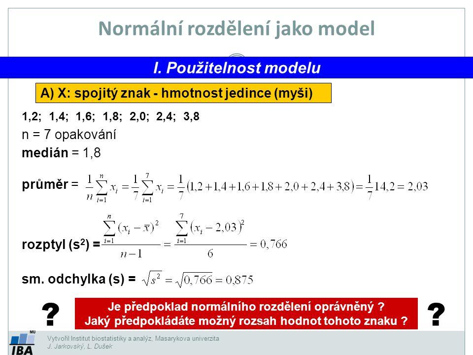 Normální rozdělení jako model