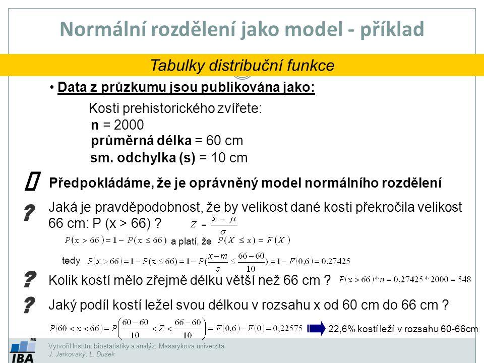 Normální rozdělení jako model - příklad