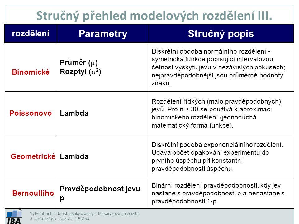 Stručný přehled modelových rozdělení II.
