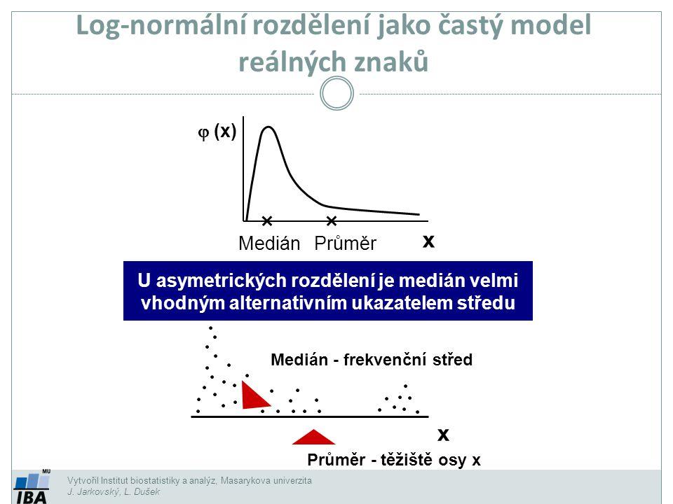 Log-normální rozdělení jako častý model reálných znaků