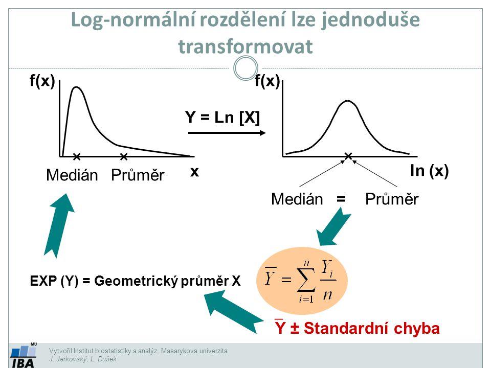 Log-normální rozdělení lze jednoduše transformovat