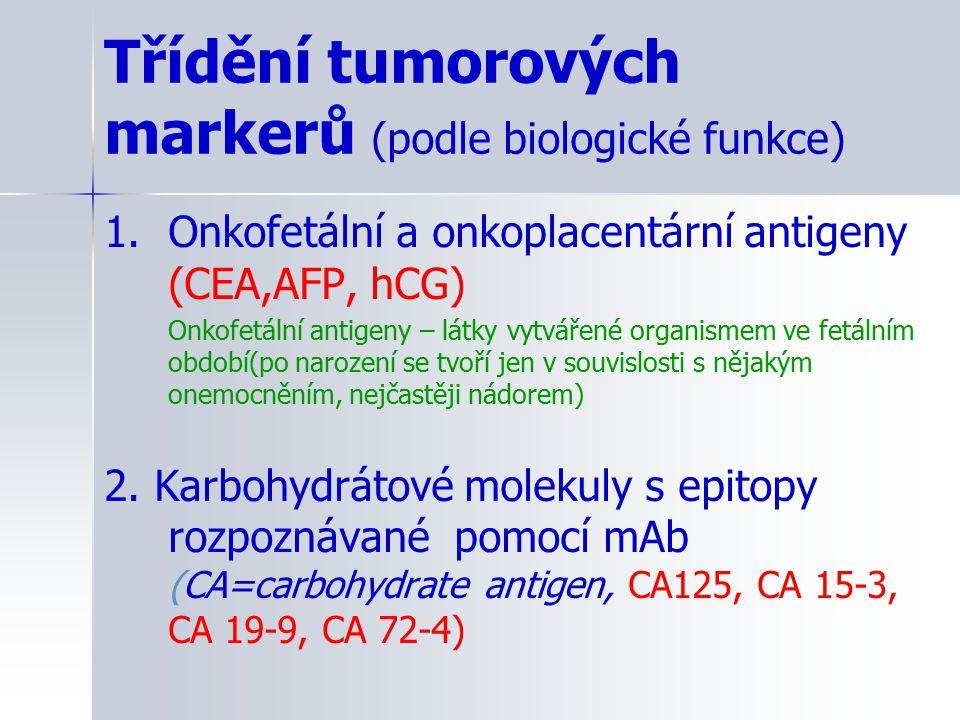 Třídění tumorových markerů (podle biologické funkce)