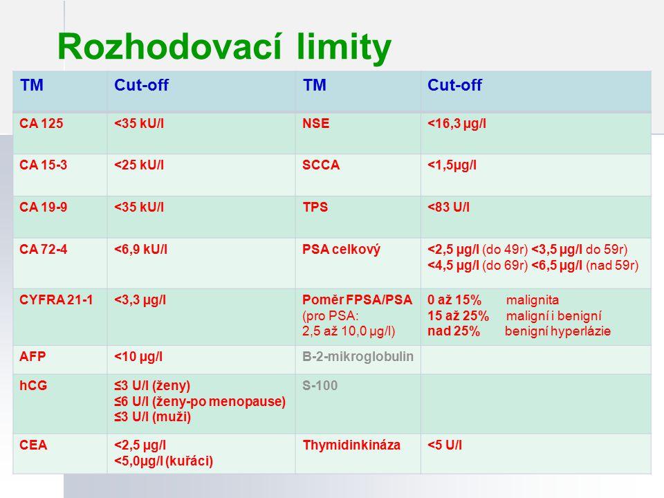 Rozhodovací limity TM Cut-off CA 125 <35 kU/l NSE <16,3 µg/l