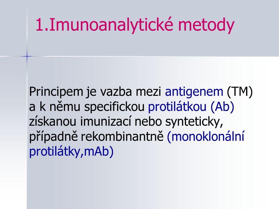 1.Imunoanalytické metody
