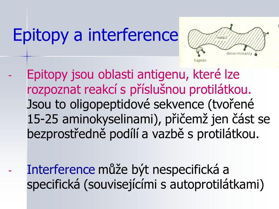 Epitopy a interference